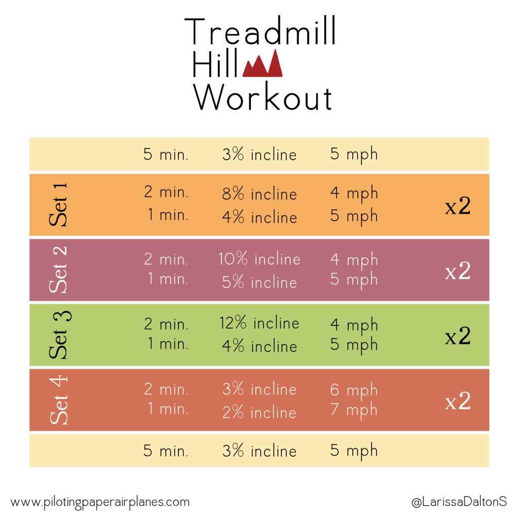Treadmill hill workout {PilotingPaperAirplanes.com}