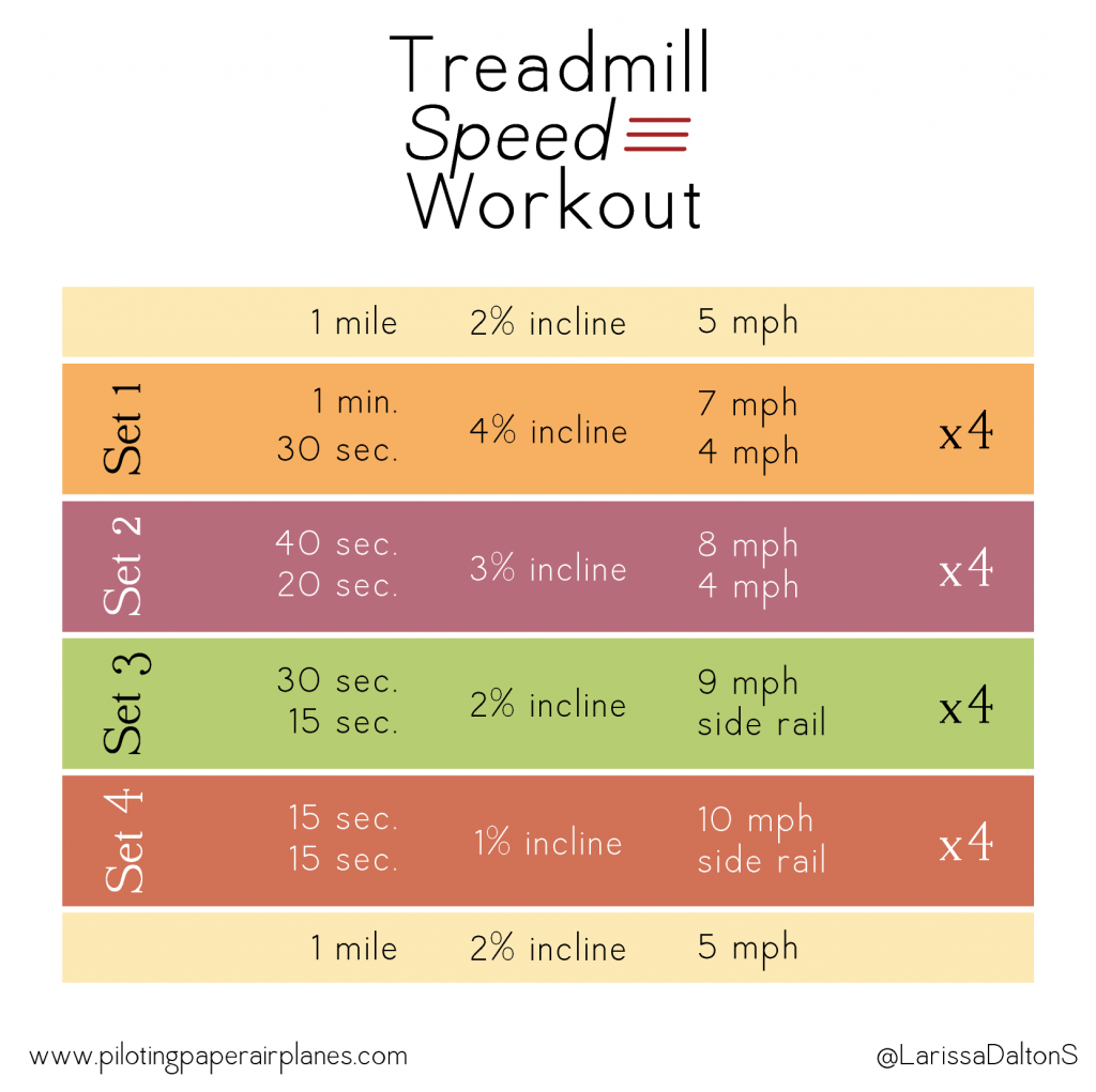 Treadmill speed workout {PilotingPaperAirplanes.com}
